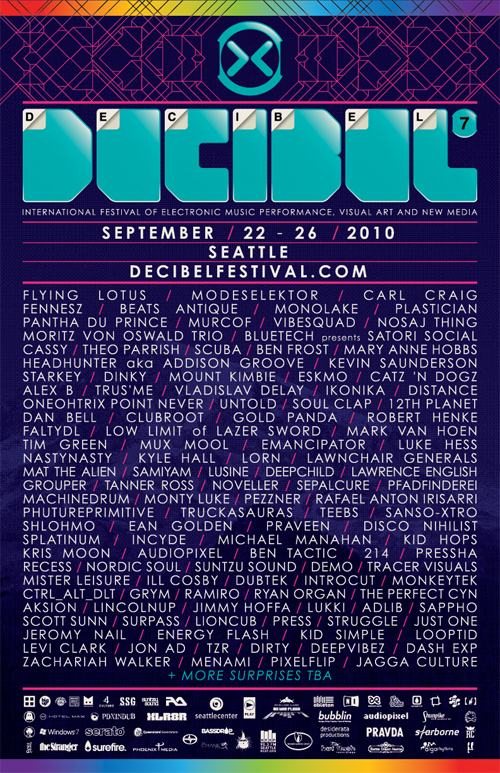 decibel-festival_round_up